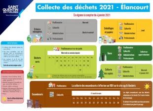 Le calendrier des collectes de déchets change.